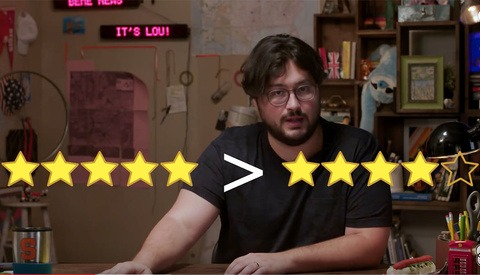 Review of Reviews: Should You Trust Consumer Ratings?