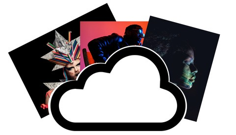Passively Back-Up Your Finished Images To The Cloud