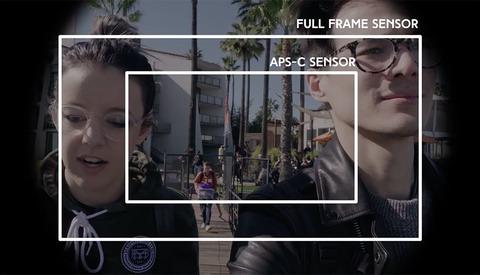 Does Having a Full-Frame Camera Matter?