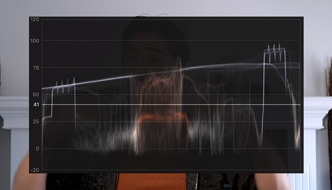 Out With the Histograms, In With the Waveforms