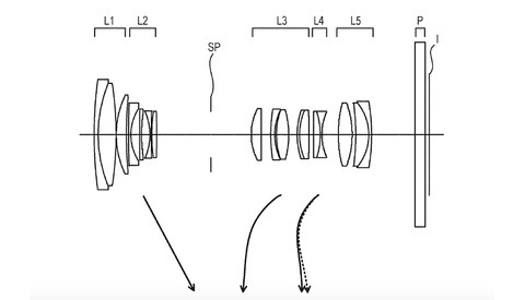 Canon Patents Another Crazy Lens