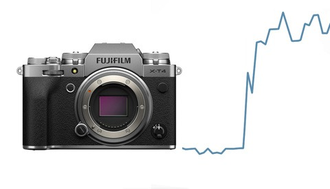 Fujifilm Stocks Jump 15% Overnight Because of Drug Used to Treat Influenza