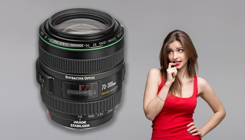 Why Would You Buy One of Canon's New f/11 Lenses?