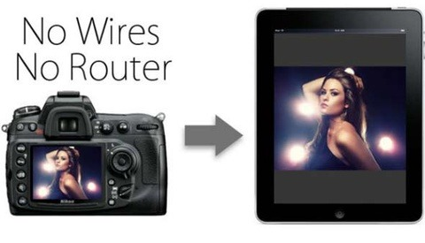 How To Tether Your Camera To An Ipad Without Jailbreaking