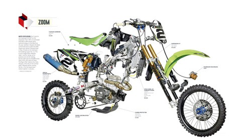 How To Photograph An Exploded View Of A Motorbike