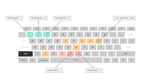 VSCO Introduces Keys, A Keyboard Shortcut Tool For Lightroom
