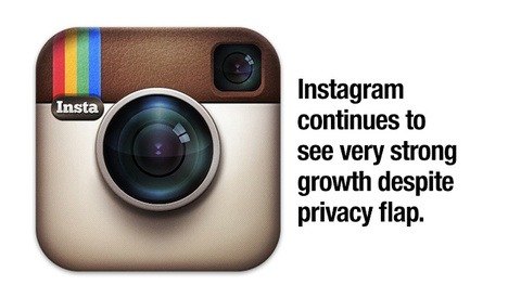 Is Anyone Still Using Instagram?