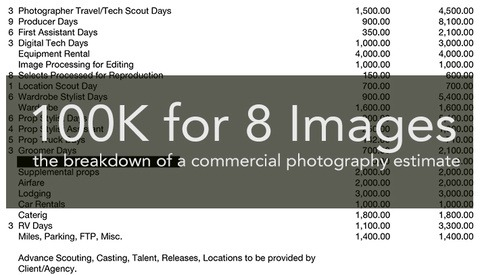 The Anatomy of a $100K Commercial Photography Estimate
