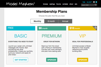 Model Mayhem Redefines Membership Levels, Severely Limits Free Accounts