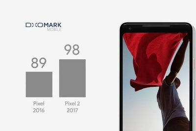 Should You Buy Your Next Smartphone Based On DxOMark Ratings?