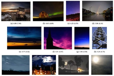 Google's New AI Can Score Photos Based on Their Technical Quality and Aesthetic