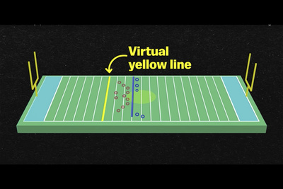 The World's Most Technologically Advanced Yellow Line