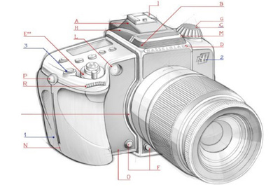 Hasselblad Also Working On A New A-mount Camera