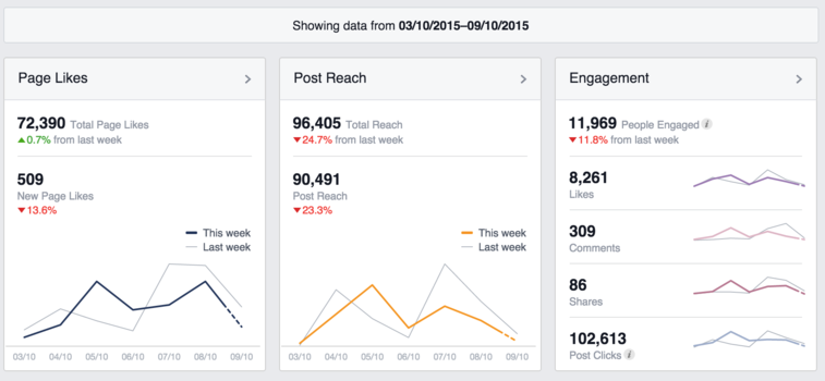 Facebook-Analytics-Social-Engagement-1