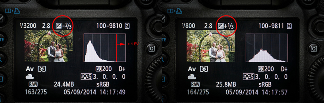 Although the exposure of the left image looks okay the histogram shows one stop room for improvement. By correcting the settings with one stop we end up with an optimum exposure. This is an example of how the histogram can be used to our advantage.