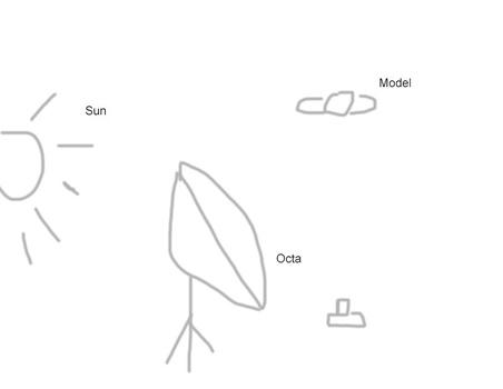 Alice in wonderland composites - lighting diagram