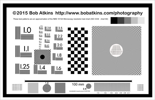 Resolution charts are used to determine how many details your sensor can resolve. A larger pixel count will show more details. You can download this resolution chart from the Bob Arkins website (source: http://www.bobatkins.com/photography/technical/lens_
