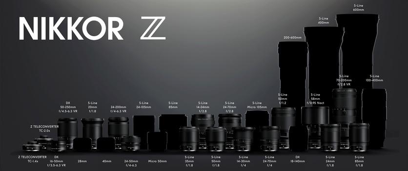 Nikon Nikkor Lens Roadmap