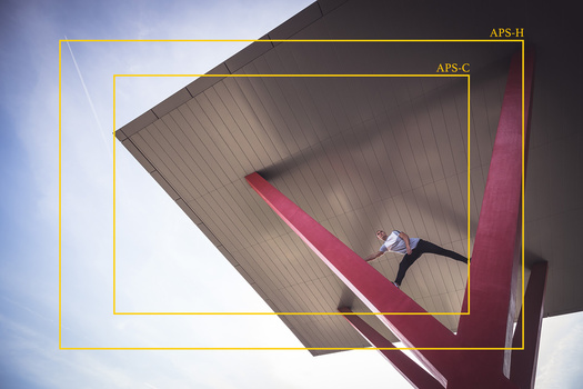 Full frame versus APS-H versus APS-C
