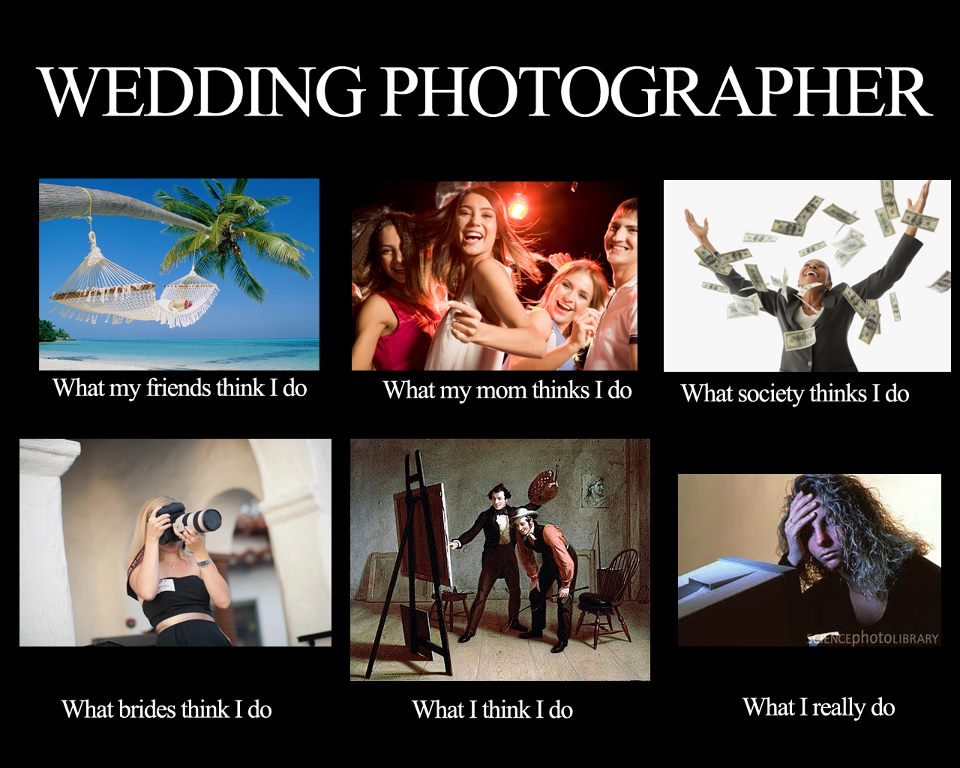 [Funny] Photographer MEME: What People Really Think I Do ...