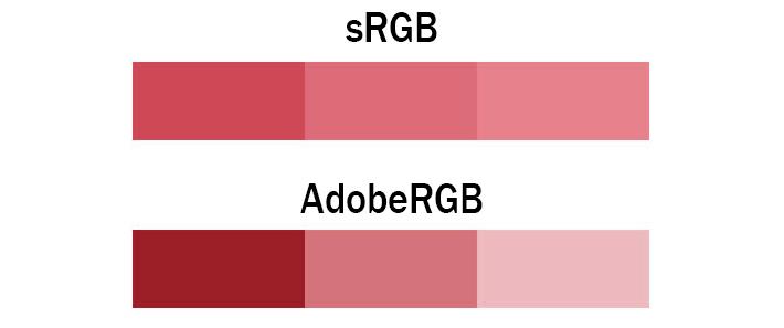 ColorRangessRGBAdobeRGB