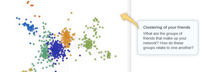 Fstoppers-Wolfram-Clustering-Friends