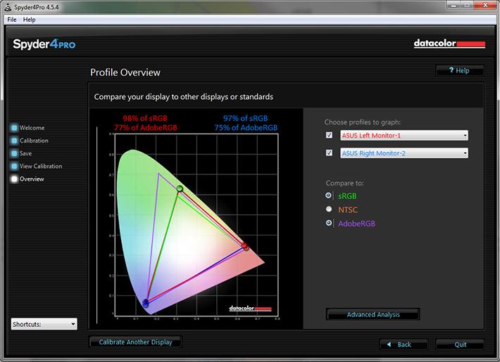 AdobeRGB vs  sRGB | Fstoppers