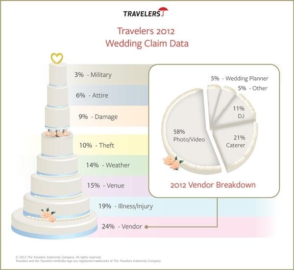 Wedding_Cake_3_4