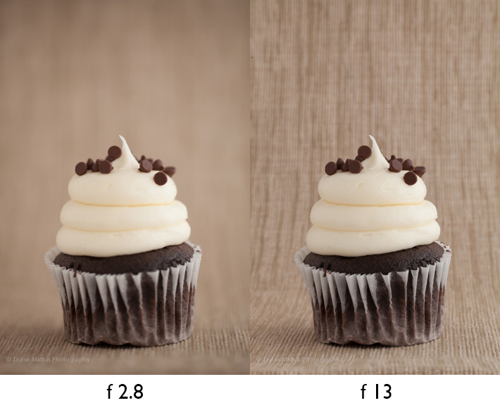 how to choose an aperture for your food photography fstoppers