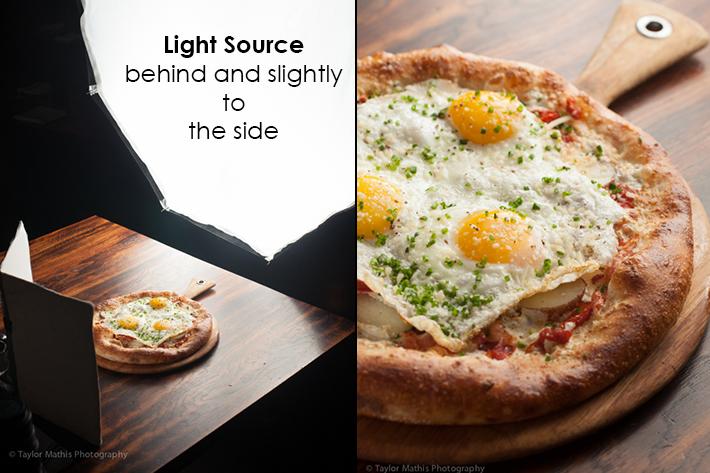 Pizza_backlighting