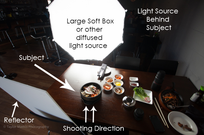 a simple way to light your food fstoppers