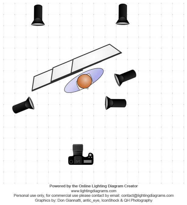Studio lighting for cars fstoppers lighting diagram 1375854253 ccuart Image collections