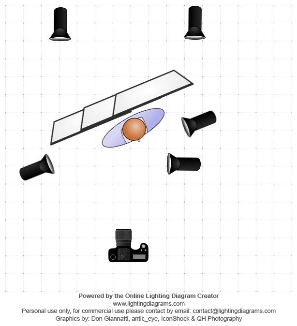 Studio lighting for cars fstoppers lighting diagram 1375854253 ccuart Gallery