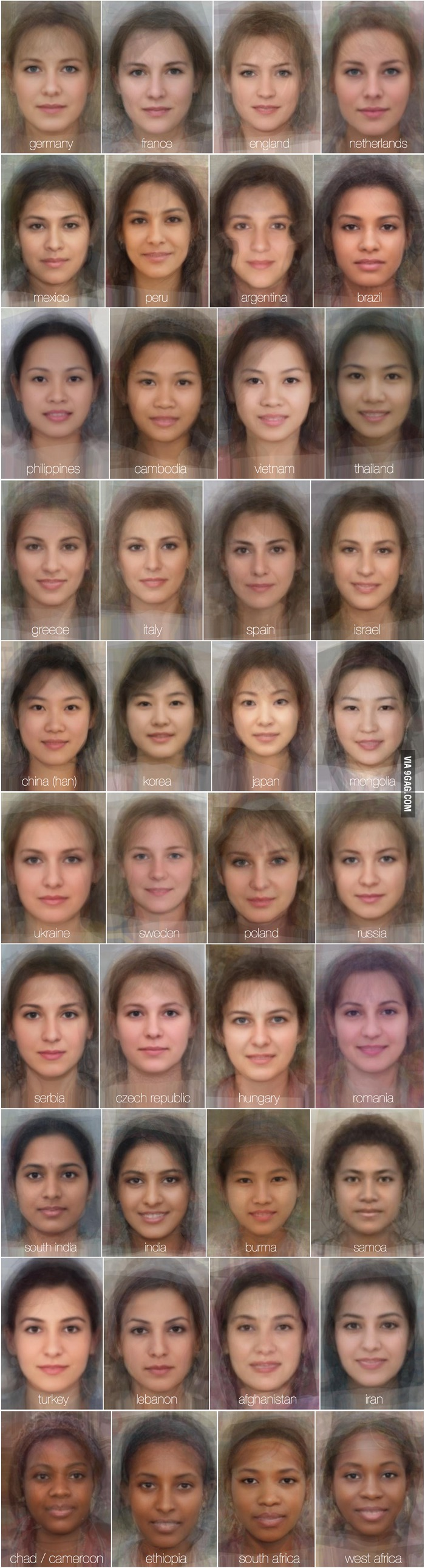 average faces of women around the world