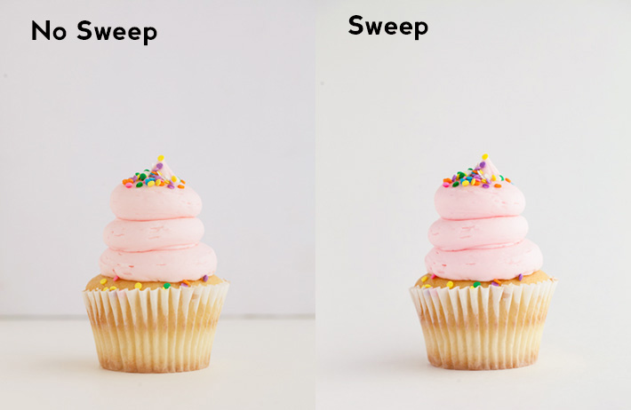 simple_small_product_sweep_sweep_vs_no_sweep2