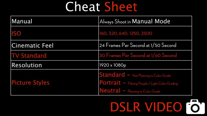 Fstoppers_Davidgeffin_dslrvideo_creativelive_video_videography_learning_tutorial_photo_video_CheatSheet