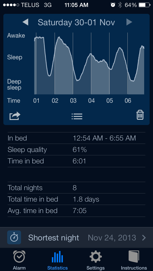 A Good Night's Sleep With Sleep Cycle App | Fstoppers