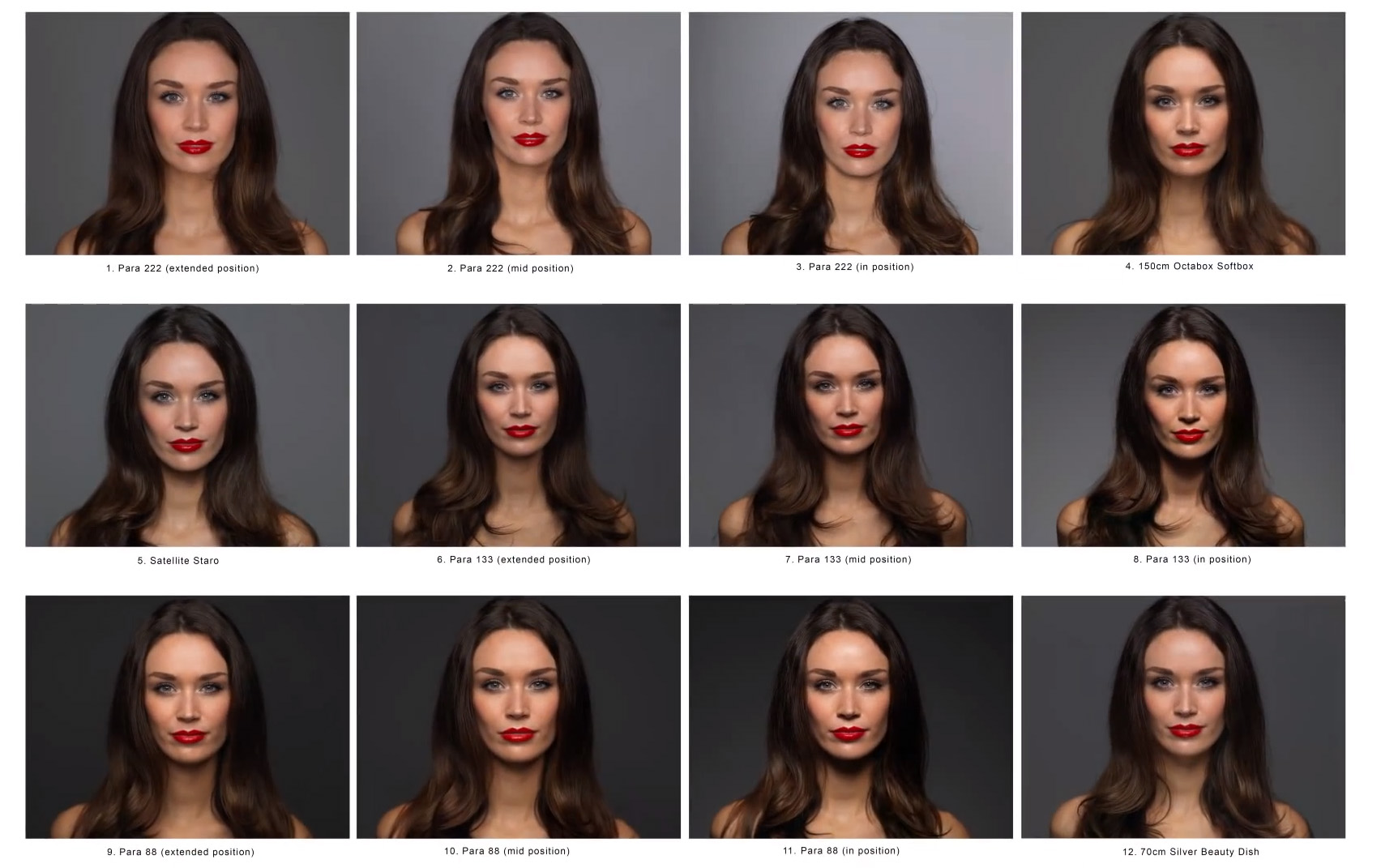 difference between softbox, octobox, parabolic reflector, beauty dish large
