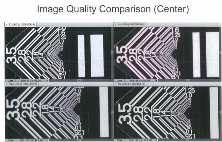 Sigma-50mm-f1.4-DG-HSM-Art-lens-test-center