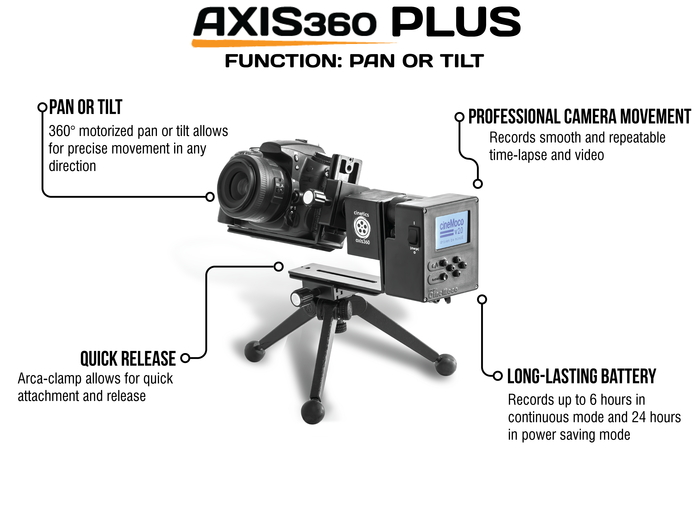 axis 360 motion control 2