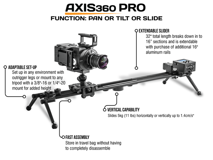 axis 360 motion control 3