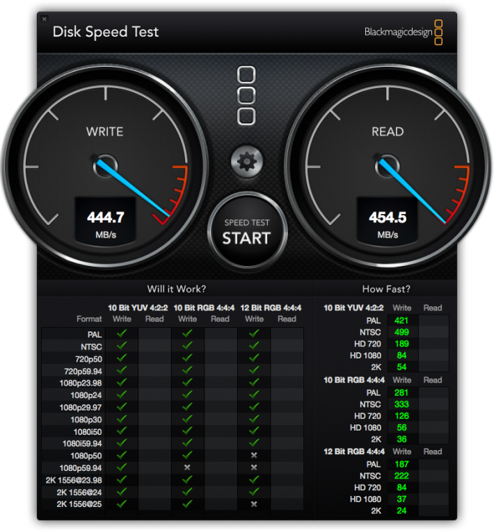 Apple's 2013 (with first generation SSDs) Retina MacBook Pro 768GB hard drive tested for comparison.