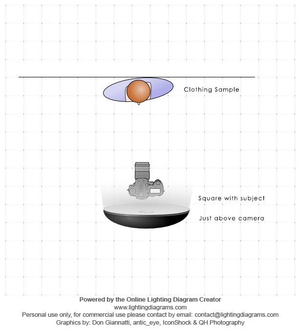 Hard Straight Light Diagram