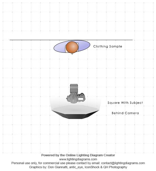 Soft Straight Light Diagram