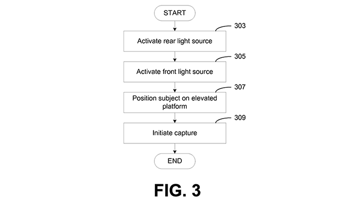 Amazon Patent fig 3