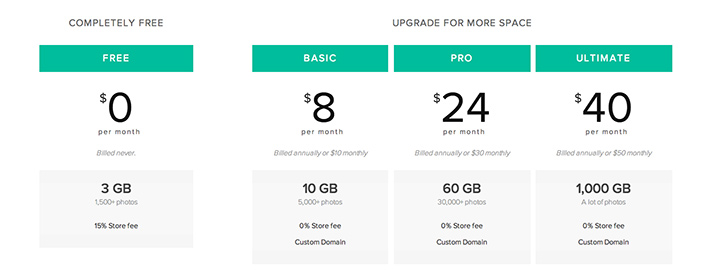Pixieset-Monthly-Cost