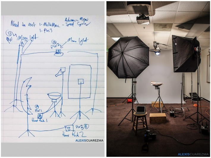 fstoppers-si-alexiscuarezma-aaronbrown-lighting-diagram