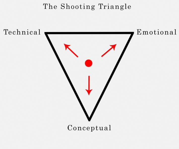 Shooting-Triangle