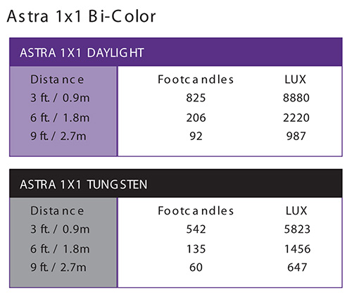 fstoppers-litepanel-led-astra